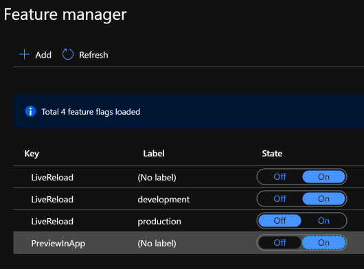Azure App Configuration Feature Switch