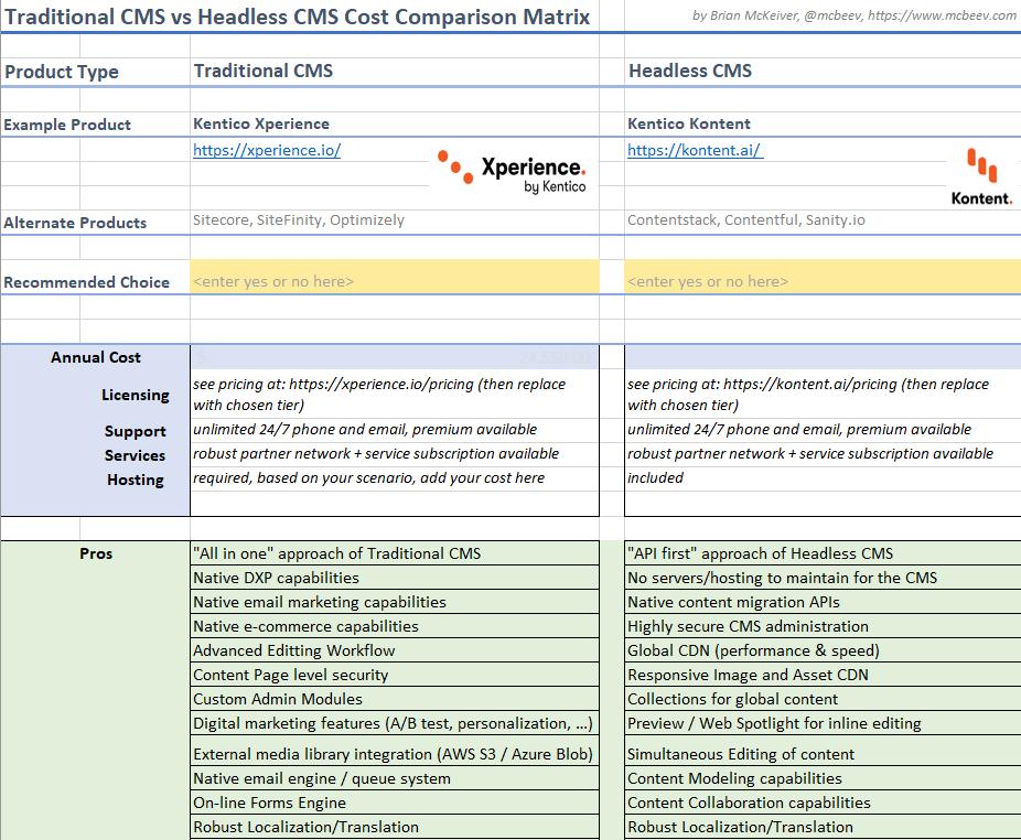 Traditional CMS vs Headless CMS Comparison Matrix Preview